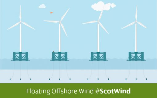 If accepted, the it would be the world's first large-scale floating offshore wind farm Shell and ScotishPower have said. Image: ScottishPower.